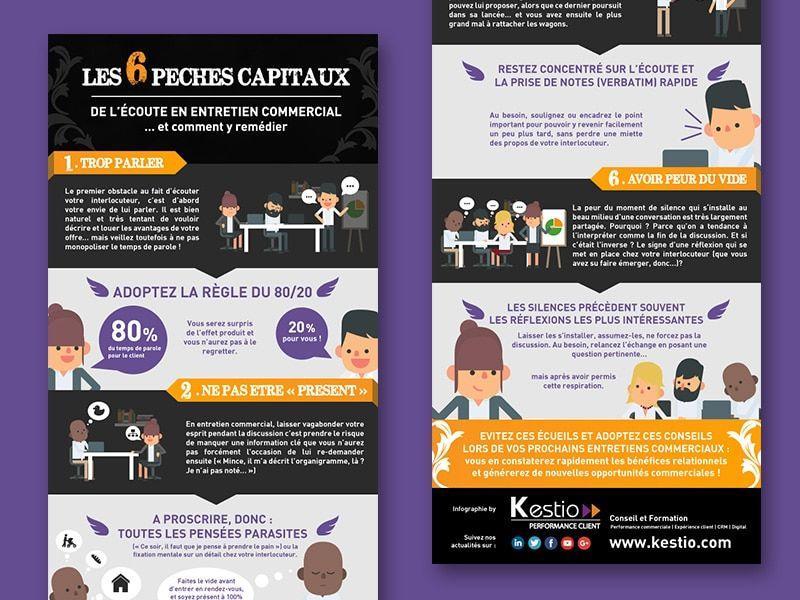 kestio-infographie1