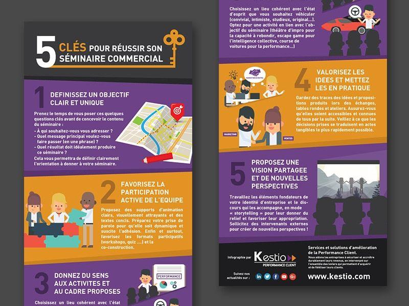 kestio-infographie2